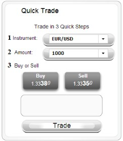 quick trade with markets.com